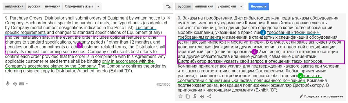 перевод юридического текста в гугл транслейт с ошибками